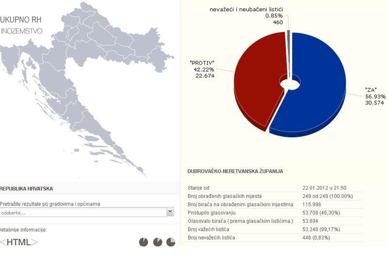 Županija s najviše euroskeptika