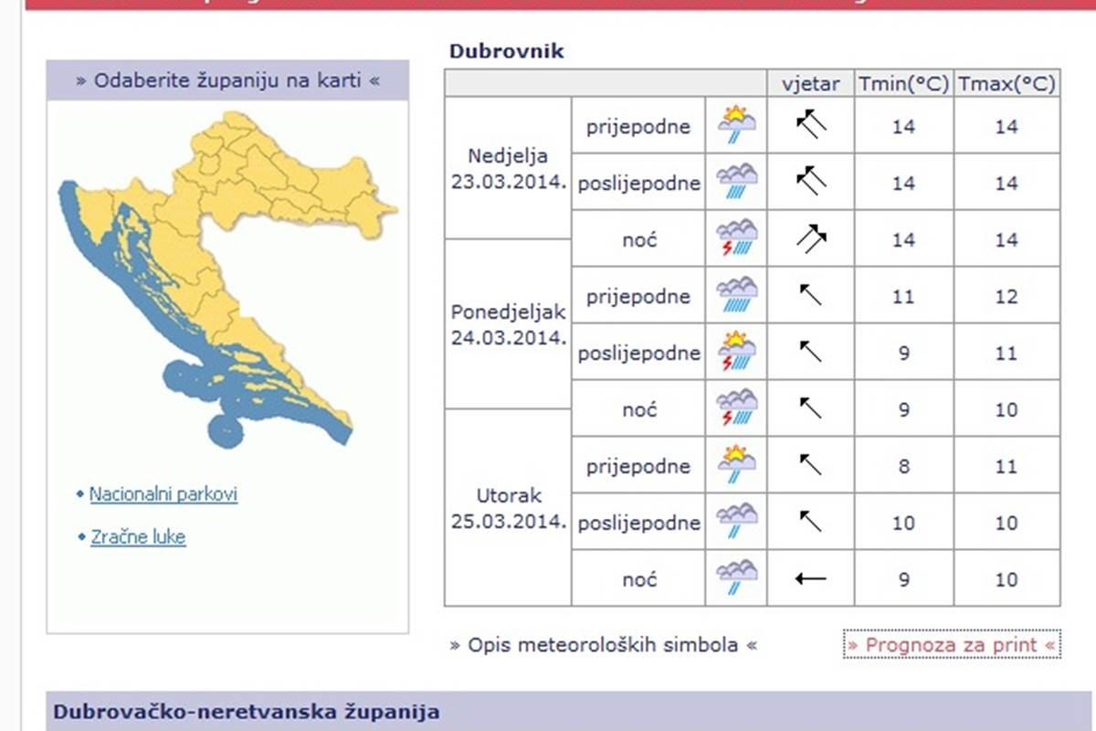 vremenska prognoza 230314