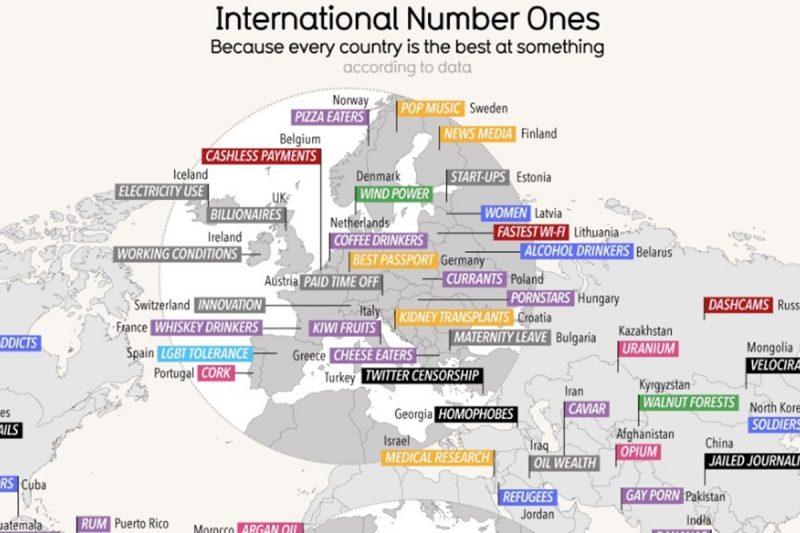 Jeste li znali po čemu je Hrvatska broj jedan u svijetu?